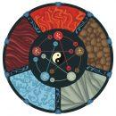Nine star ki - vijf elementen